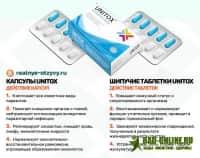 Unitox (Юнитокс) антипаразитное средство