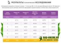 MBL-5 капсулы для похудения заказать