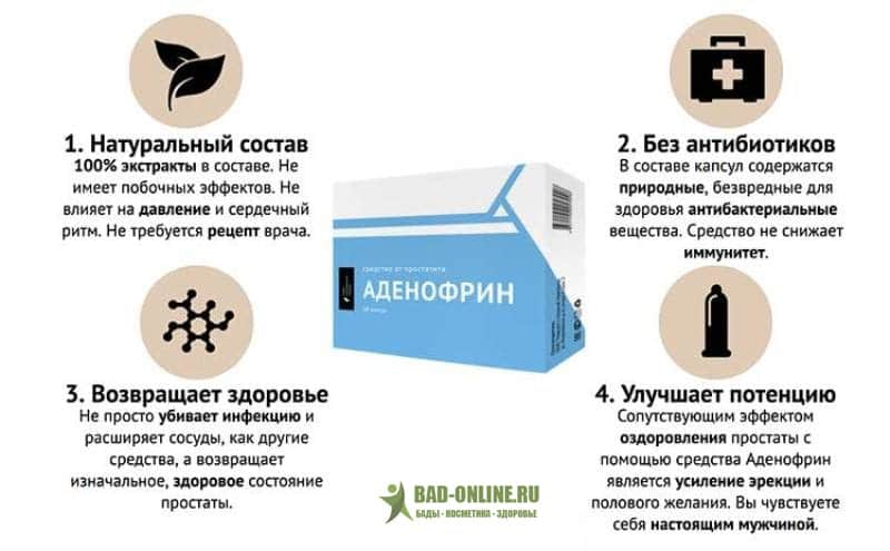 Действие препарата Adenofrin