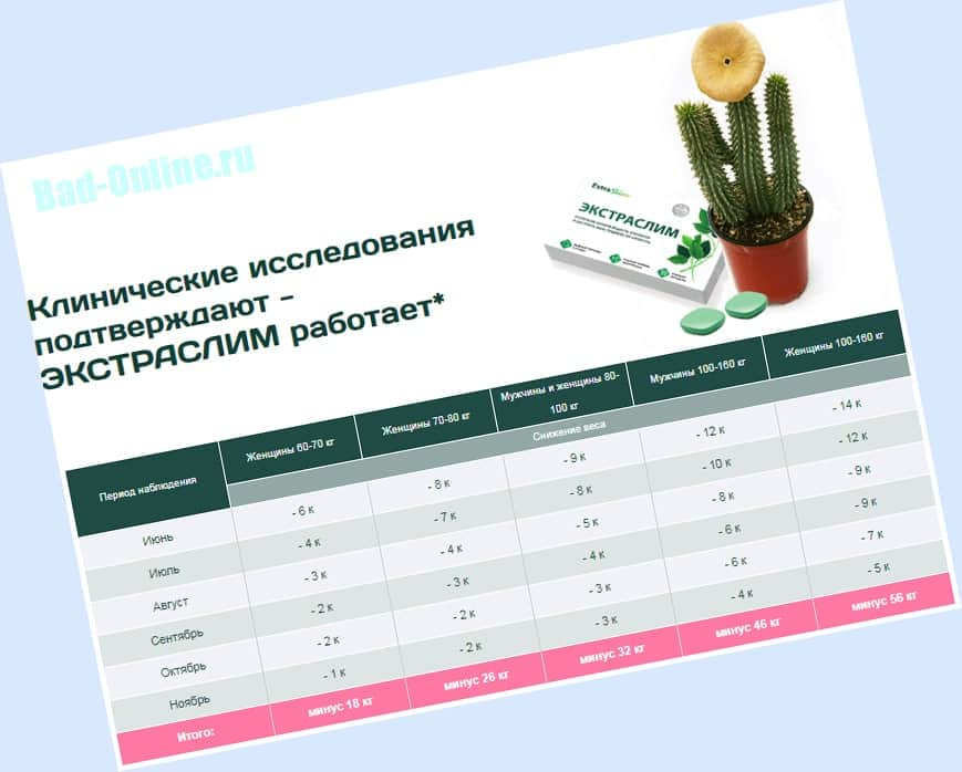 Оригинал Экстраслим, купленный на сайте Bad-Online.ru