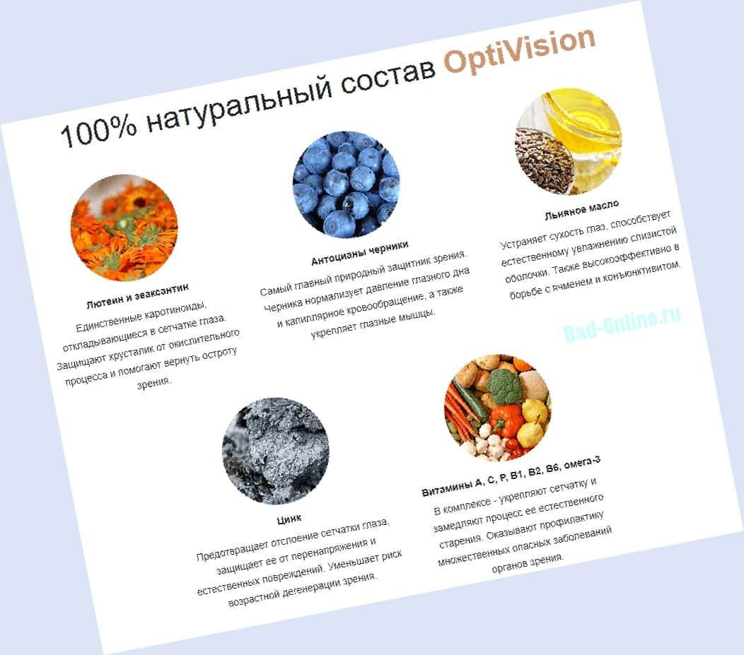 Полный состав препарата Оптивижн