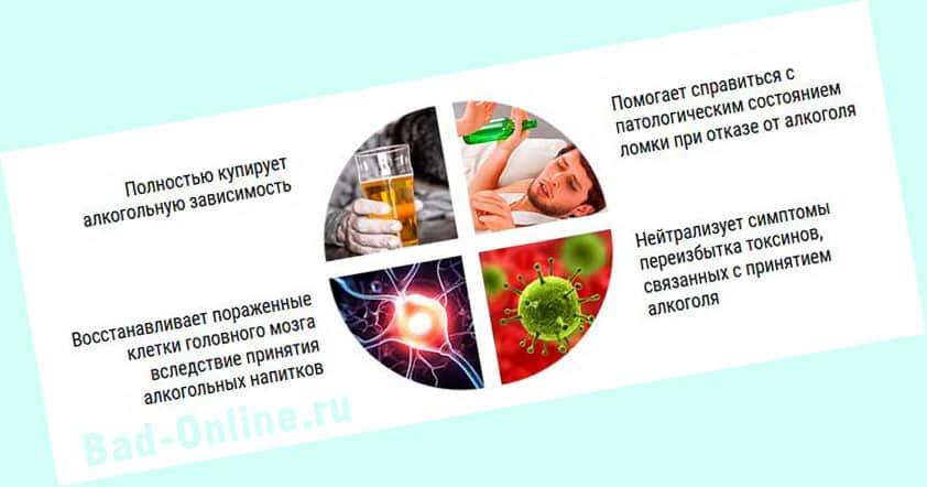 Как действует Алкозерокс от алкоголизма?