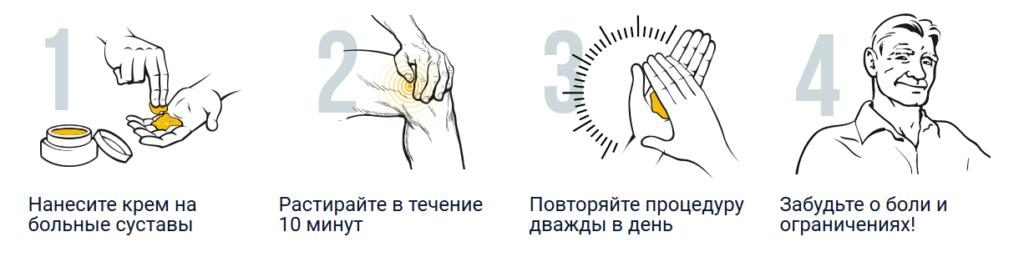 Инструкция по применению Artraid