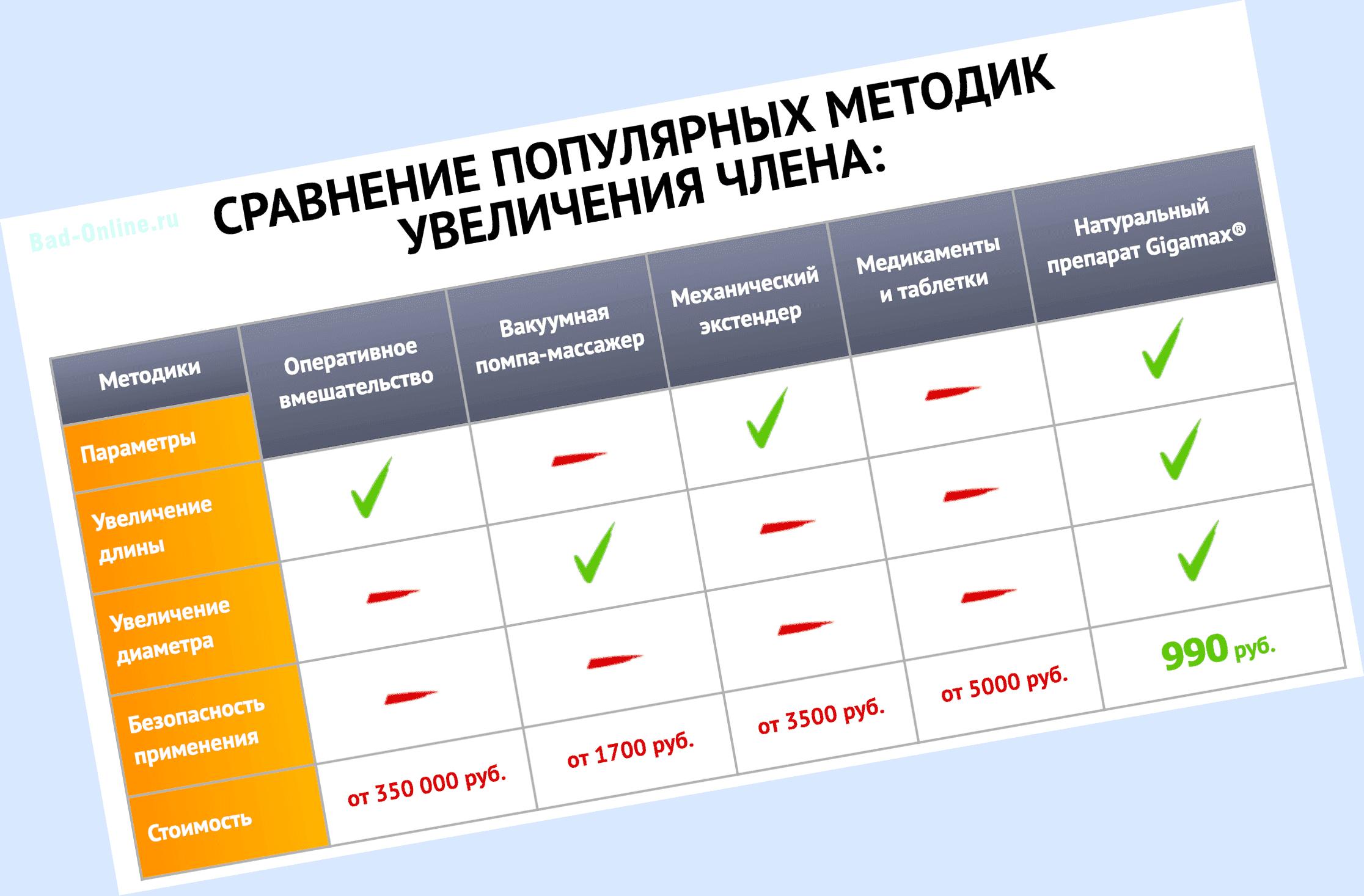 Противопоказания у средства GigaMax