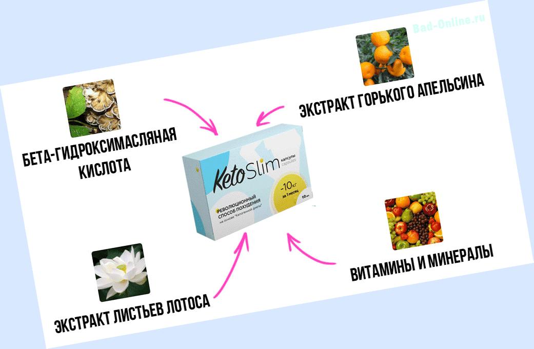 Полный состав препарата на сайте Bad-Online.ru