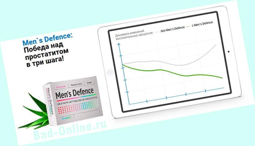 В чем преимущества Men's Defence от простатита?