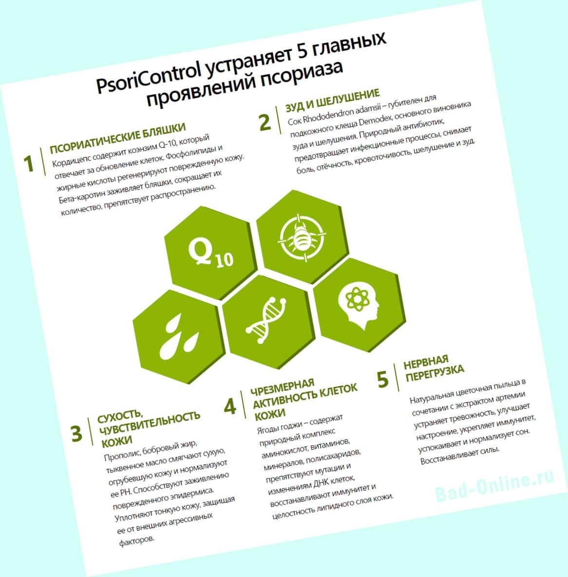 В чем преимущества PsoriControl от псориаза?