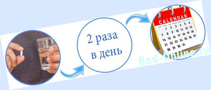 Полная инструкция по применению